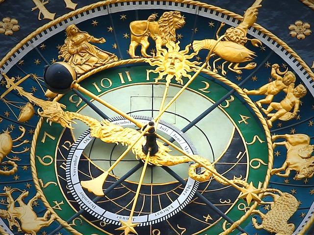Астрономические часы со знаками зодиака